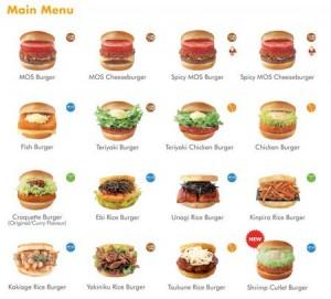 MOS sandwiches